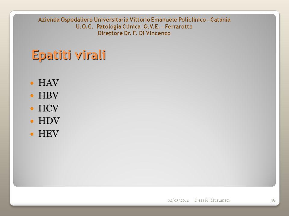 Epatiti virali HAV HBV HCV HDV HEV