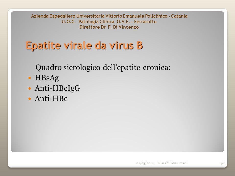 Epatite virale da virus B