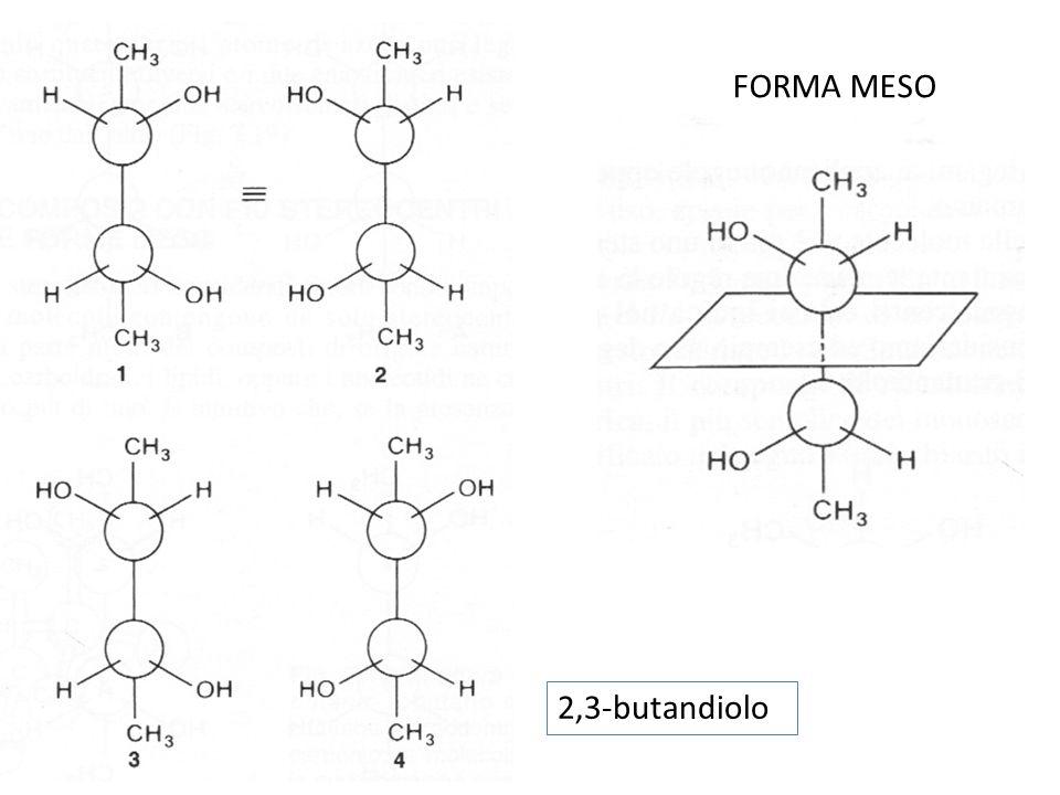FORMA MESO 2,3-butandiolo