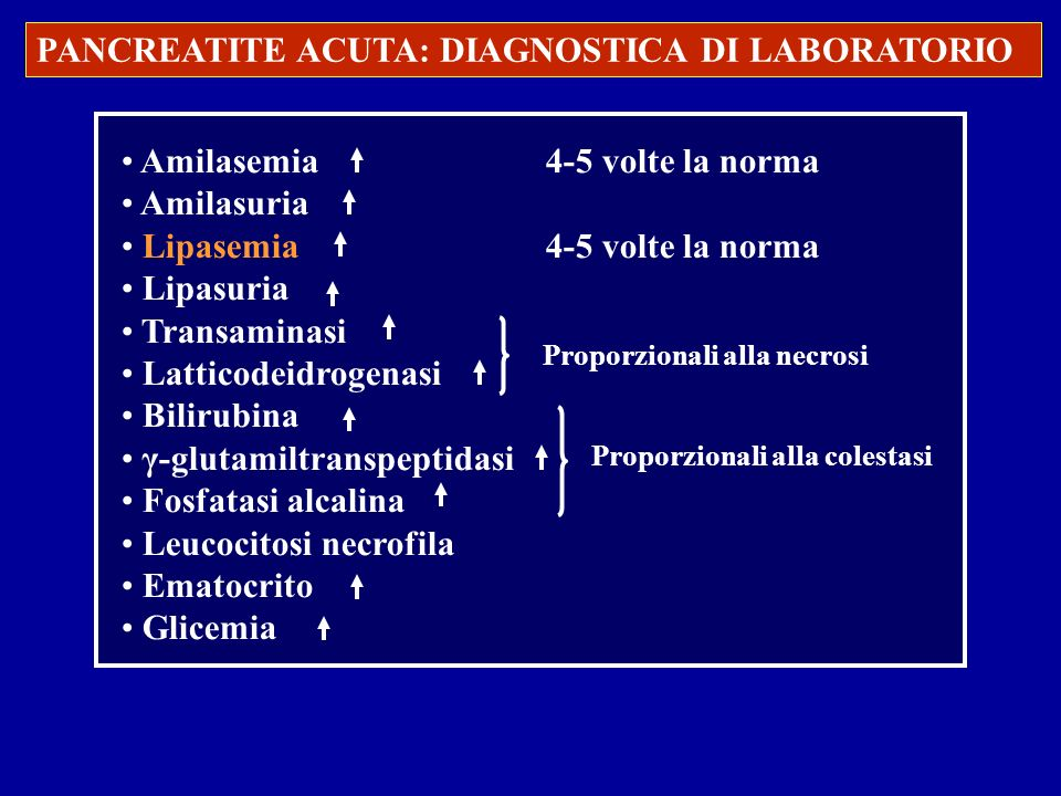PANCREATITE ACUTA: DIAGNOSTICA DI LABORATORIO
