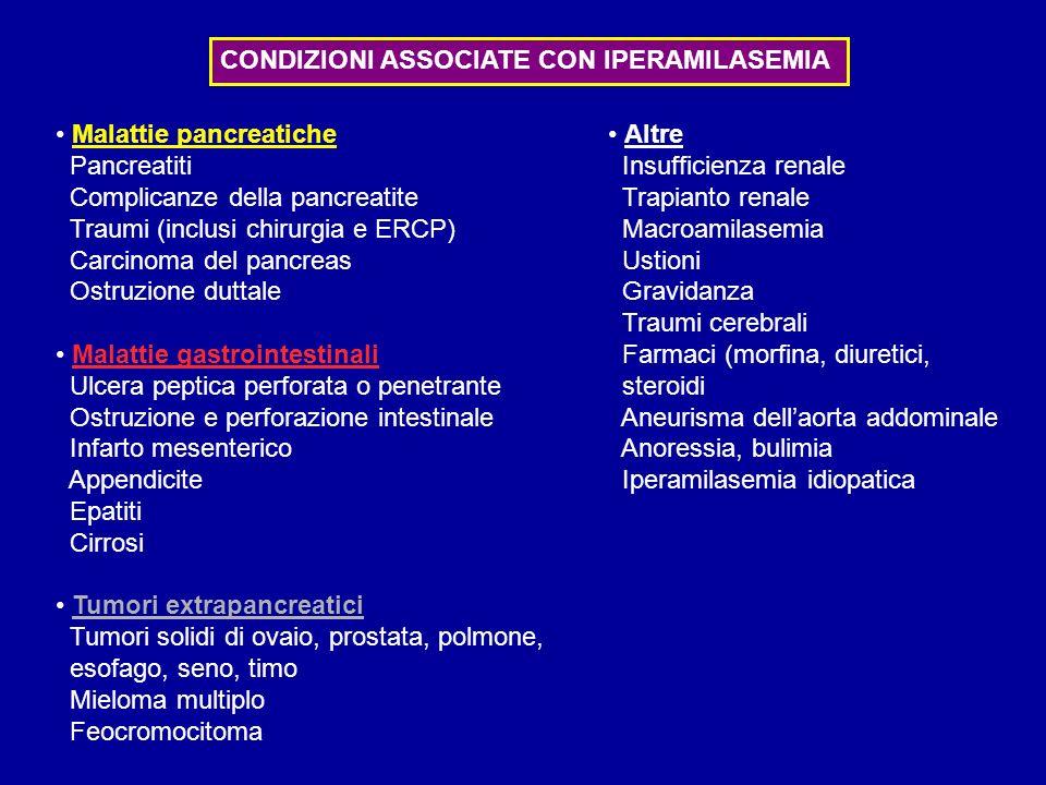 CONDIZIONI ASSOCIATE CON IPERAMILASEMIA