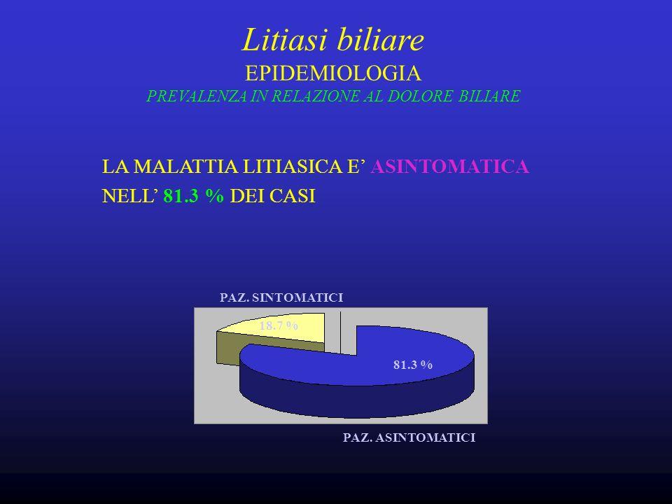 Litiasi biliare EPIDEMIOLOGIA PREVALENZA IN RELAZIONE AL DOLORE BILIARE