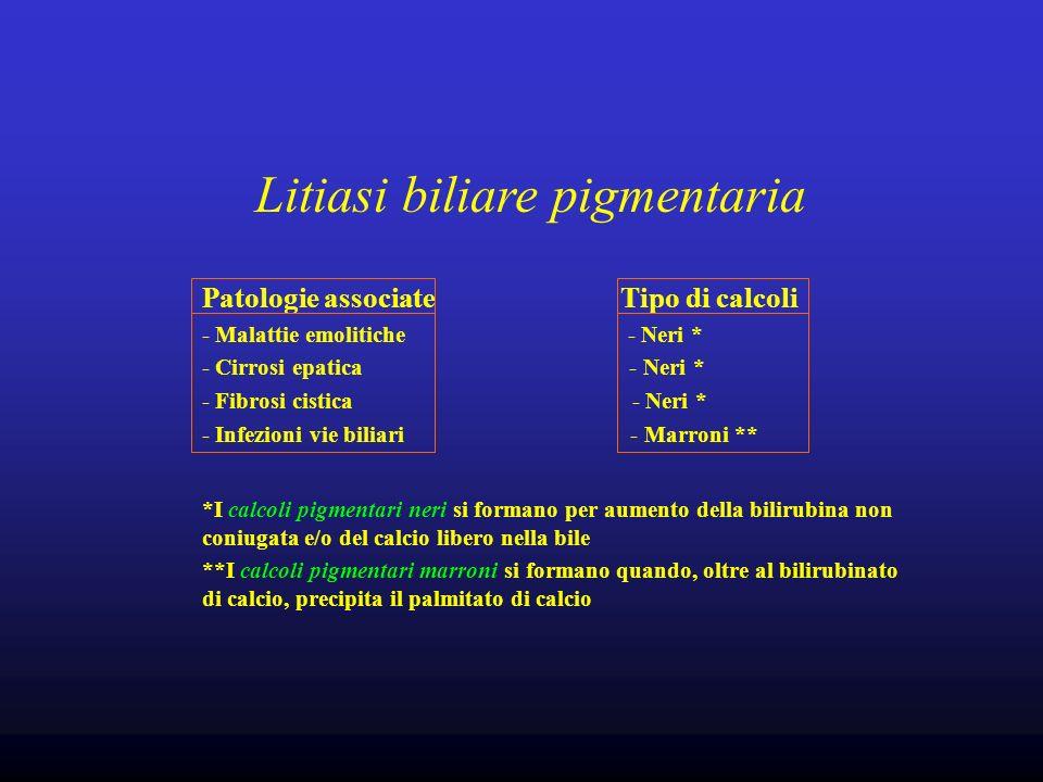 Litiasi biliare pigmentaria