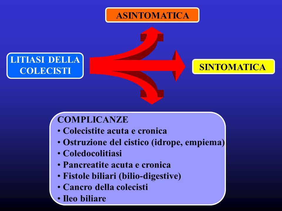 ASINTOMATICA LITIASI DELLA. COLECISTI. SINTOMATICA. COMPLICANZE. Colecistite acuta e cronica. Ostruzione del cistico (idrope, empiema)