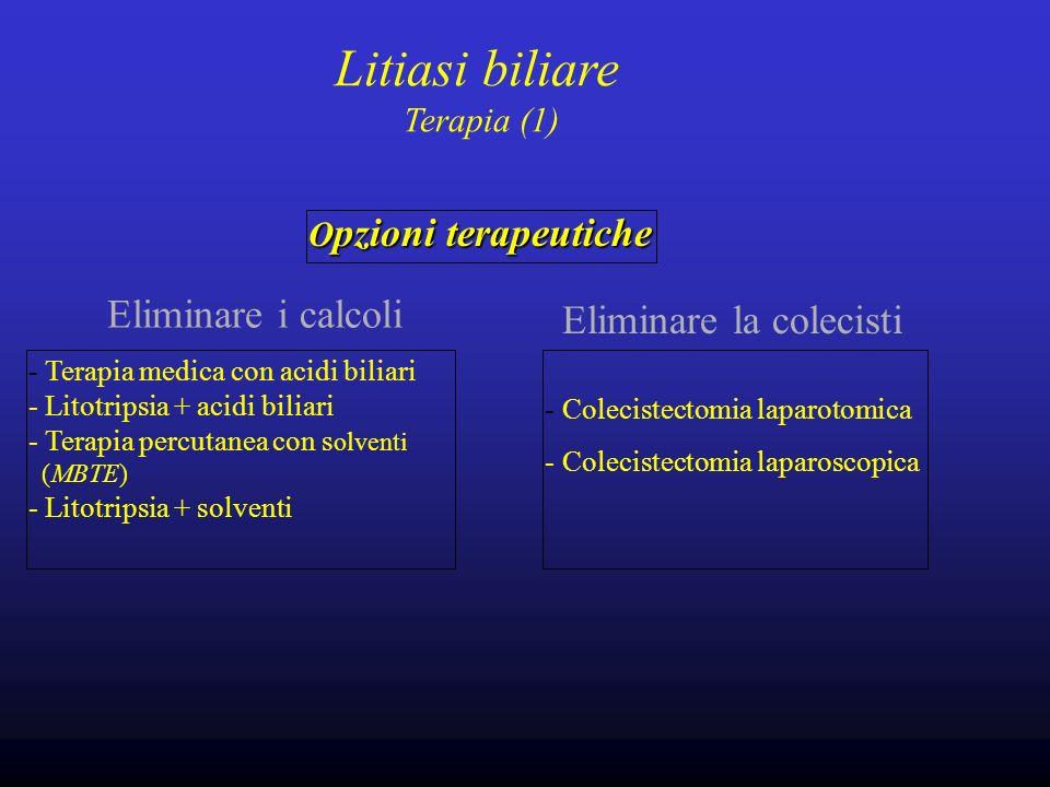 Litiasi biliare Terapia (1)