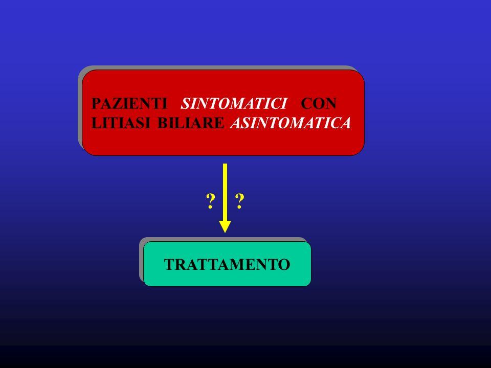 PAZIENTI SINTOMATICI CON