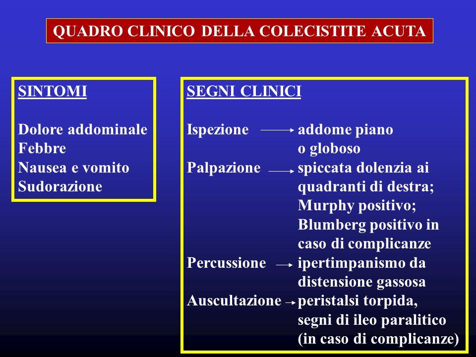 QUADRO CLINICO DELLA COLECISTITE ACUTA