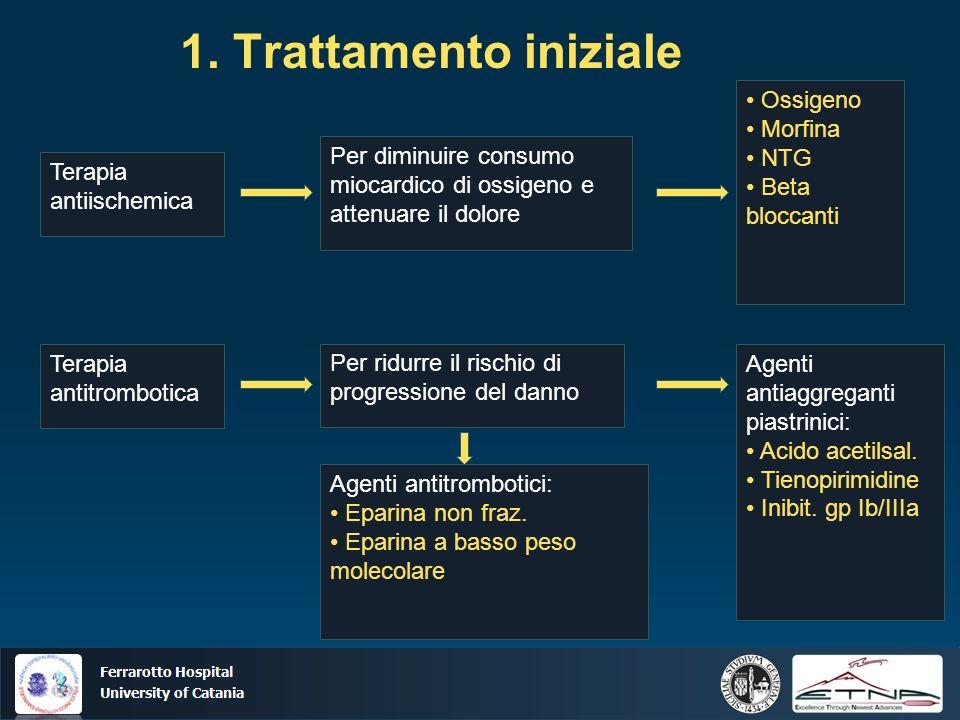 1. Trattamento iniziale • Ossigeno • Morfina • NTG • Beta bloccanti