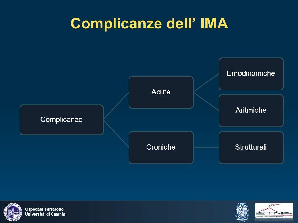 Complicanze dell' IMA Complicanze Acute Emodinamiche Aritmiche