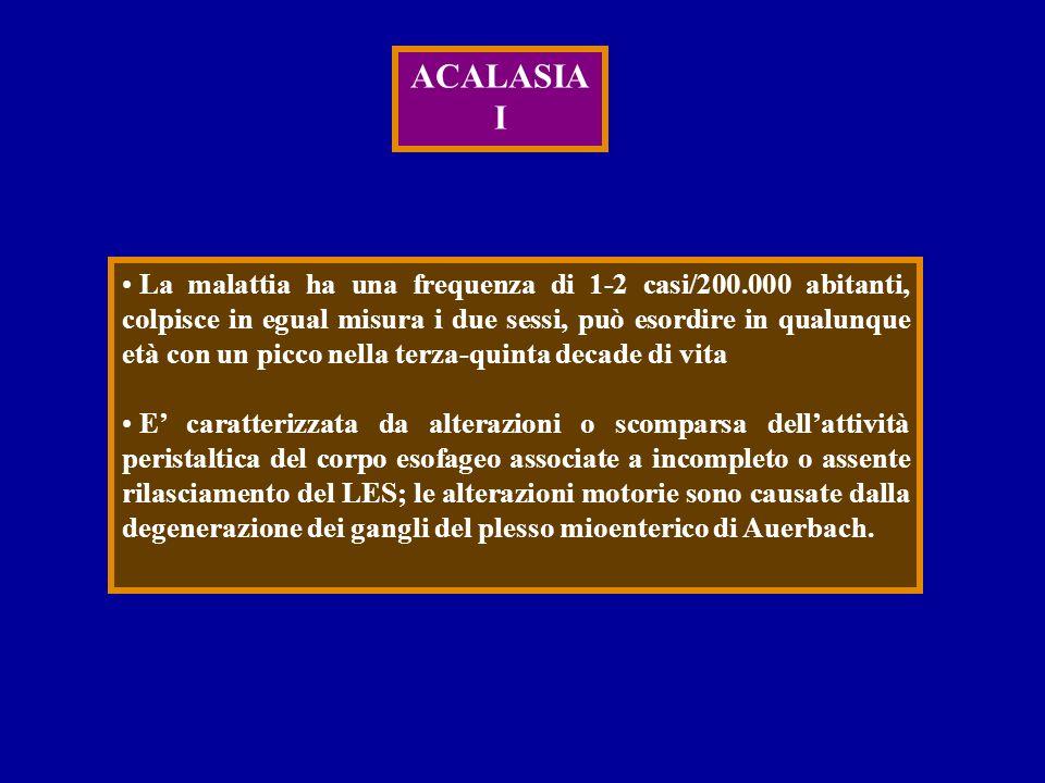 ACALASIA I.