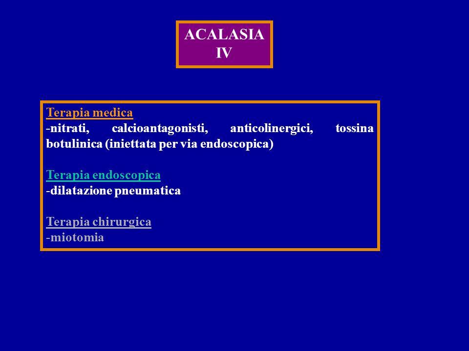 ACALASIA IV Terapia medica