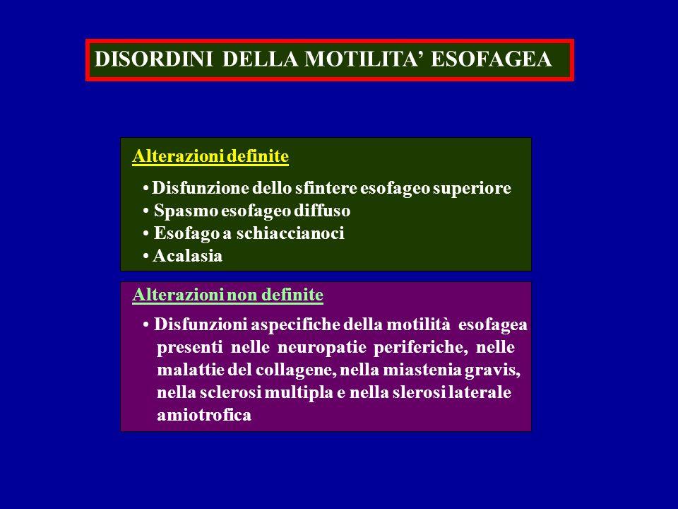 DISORDINI DELLA MOTILITA' ESOFAGEA