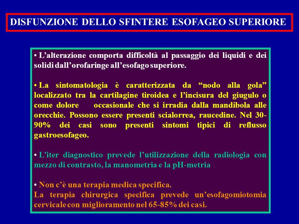 DISFUNZIONE DELLO SFINTERE ESOFAGEO SUPERIORE