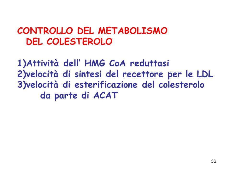 CONTROLLO DEL METABOLISMO DEL COLESTEROLO