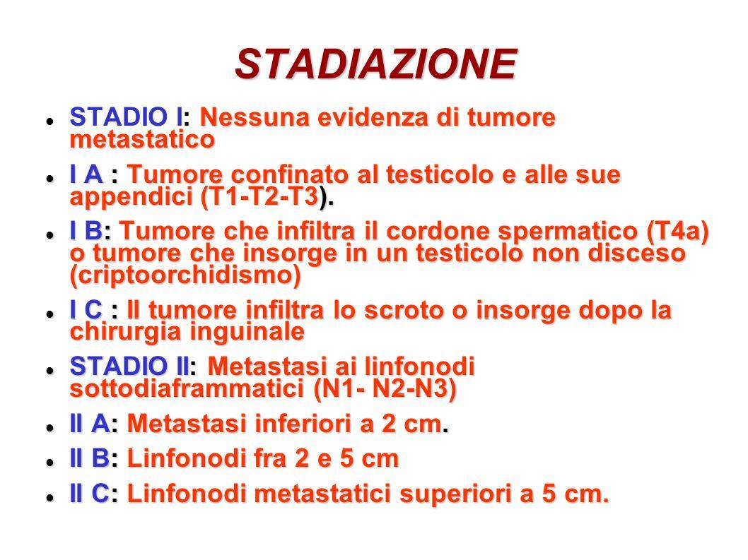 STADIAZIONE STADIO I: Nessuna evidenza di tumore metastatico