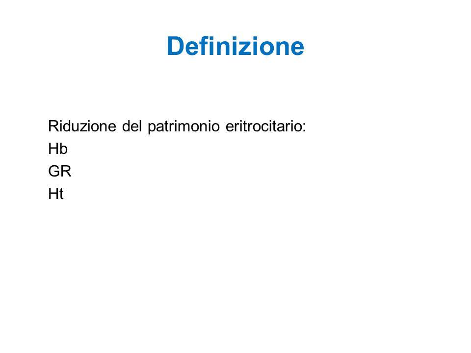 Definizione Riduzione del patrimonio eritrocitario: Hb GR Ht