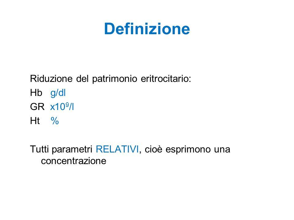 Definizione Riduzione del patrimonio eritrocitario: Hb g/dl GR x109/l