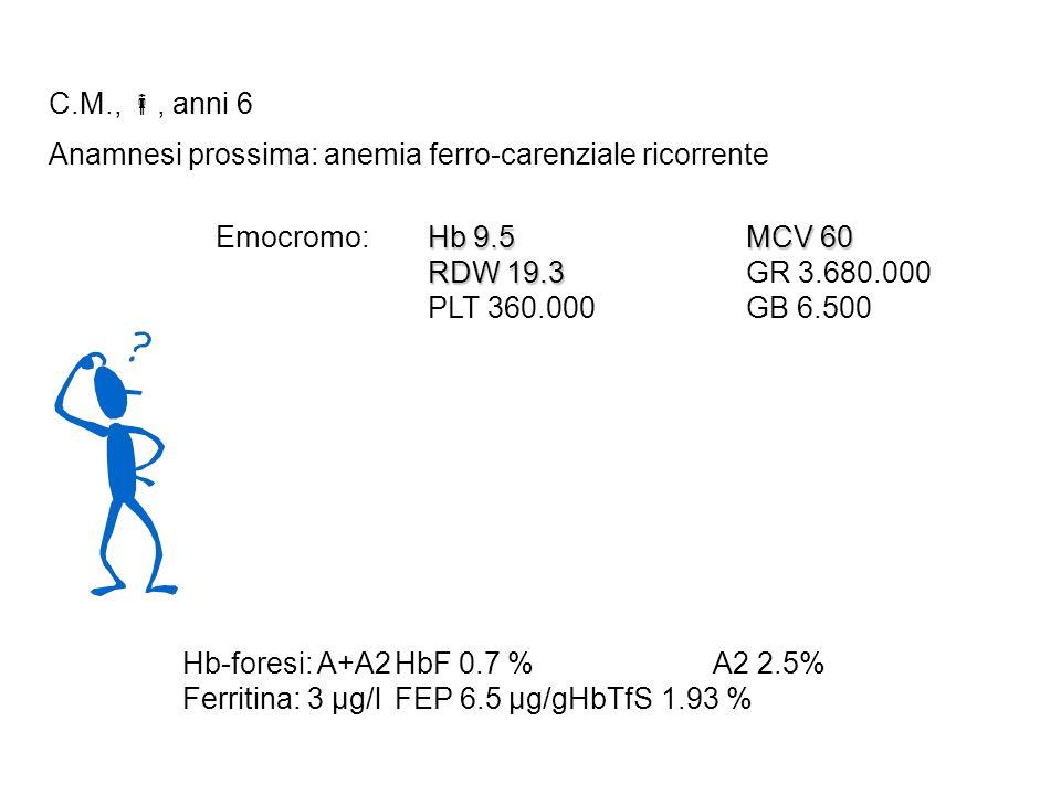 C.M., , anni 6 Anamnesi prossima: anemia ferro-carenziale ricorrente. Emocromo: Hb 9.5 MCV 60.