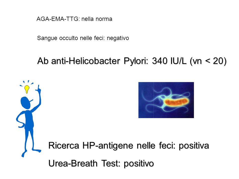 Ab anti-Helicobacter Pylori: 340 IU/L (vn < 20)
