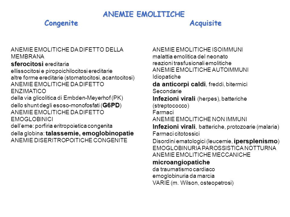 ANEMIE EMOLITICHE Congenite Acquisite sferocitosi ereditaria