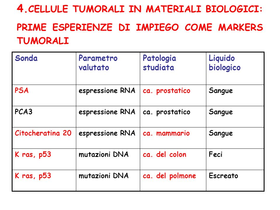 4.CELLULE TUMORALI IN MATERIALI BIOLOGICI: PRIME ESPERIENZE DI IMPIEGO COME MARKERS TUMORALI