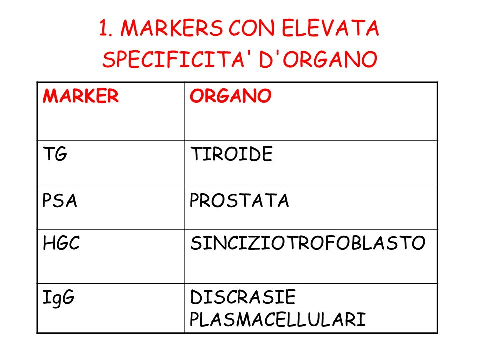 1. MARKERS CON ELEVATA SPECIFICITA D ORGANO