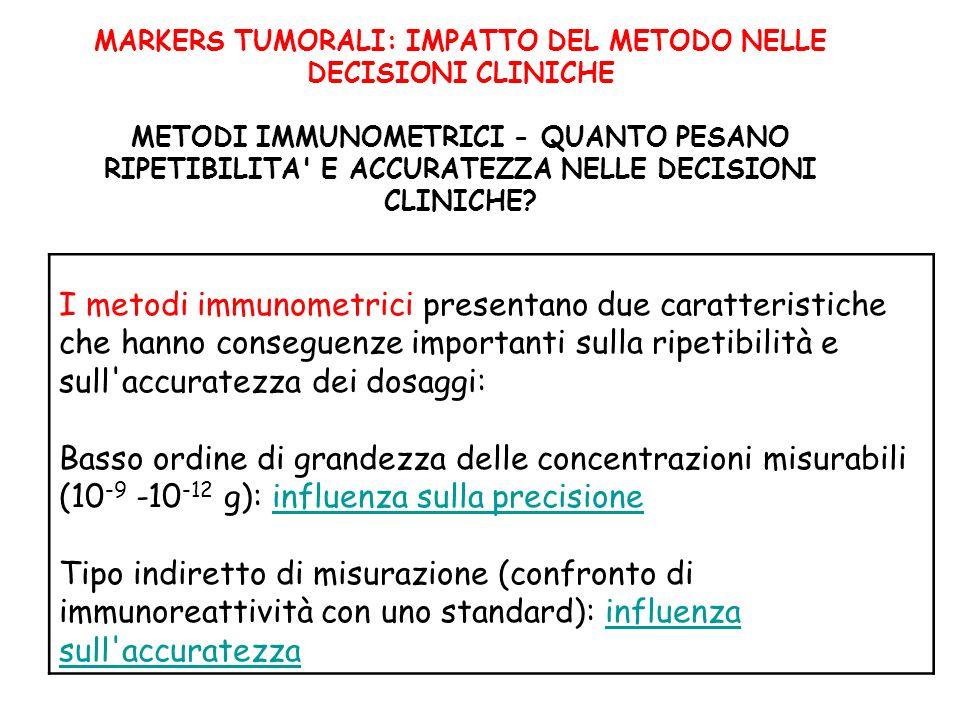 MARKERS TUMORALI: IMPATTO DEL METODO NELLE DECISIONI CLINICHE