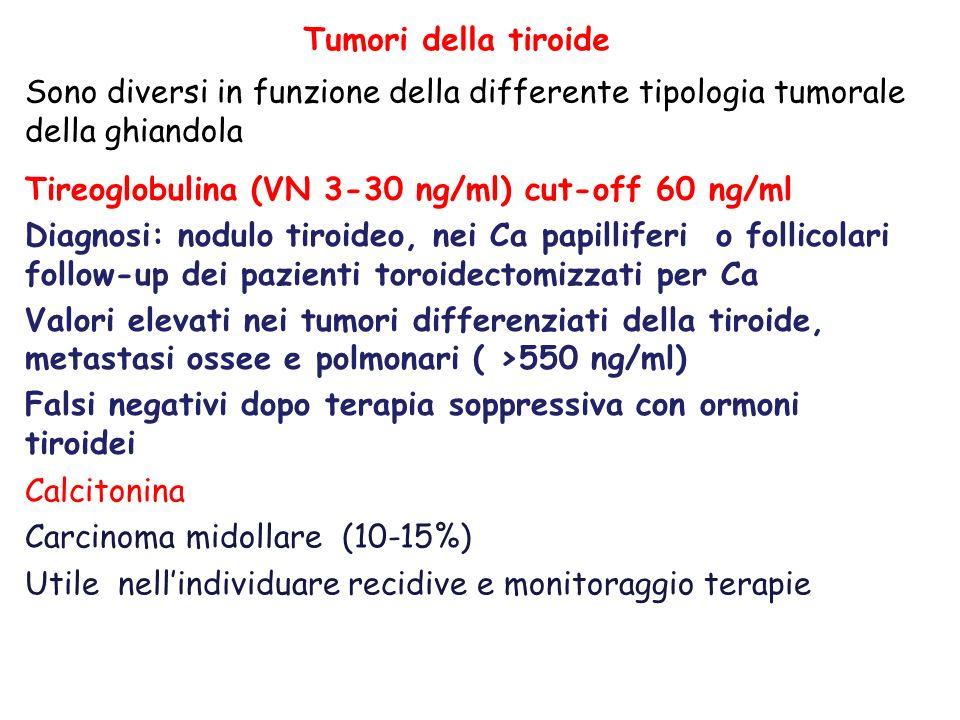 Tumori della tiroide Sono diversi in funzione della differente tipologia tumorale della ghiandola. Tireoglobulina (VN 3-30 ng/ml) cut-off 60 ng/ml.