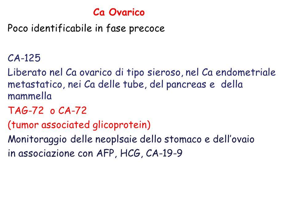 Ca Ovarico Poco identificabile in fase precoce. CA-125.