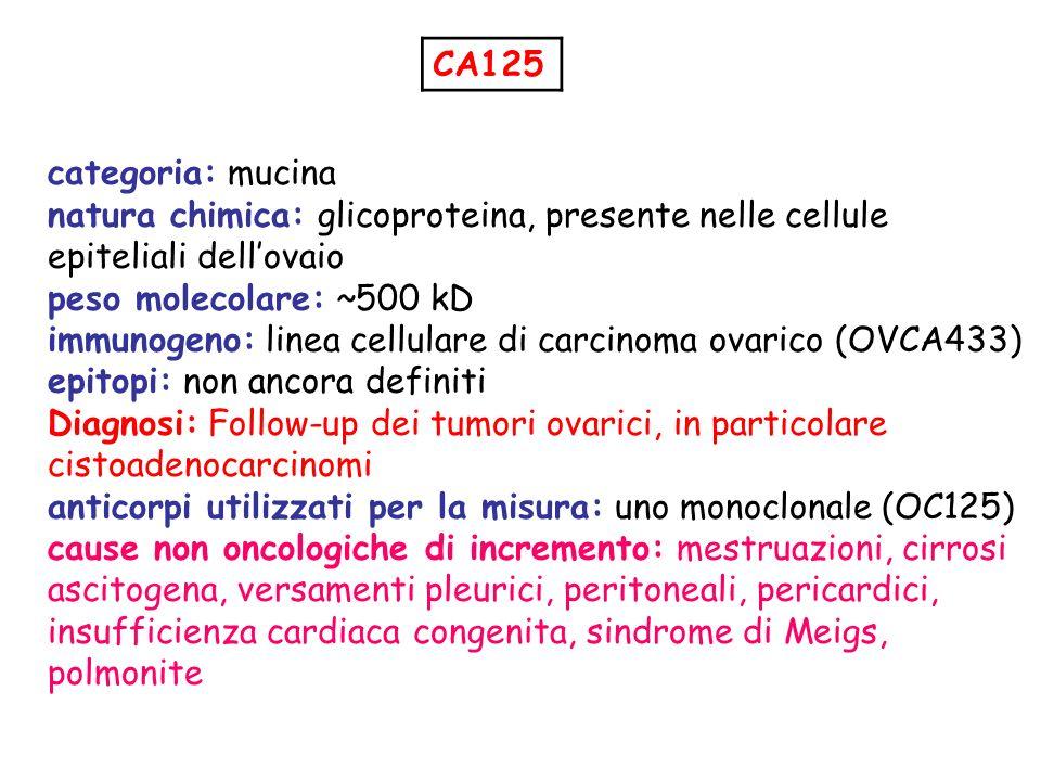 CA125 categoria: mucina natura chimica: glicoproteina, presente nelle cellule epiteliali dell'ovaio.