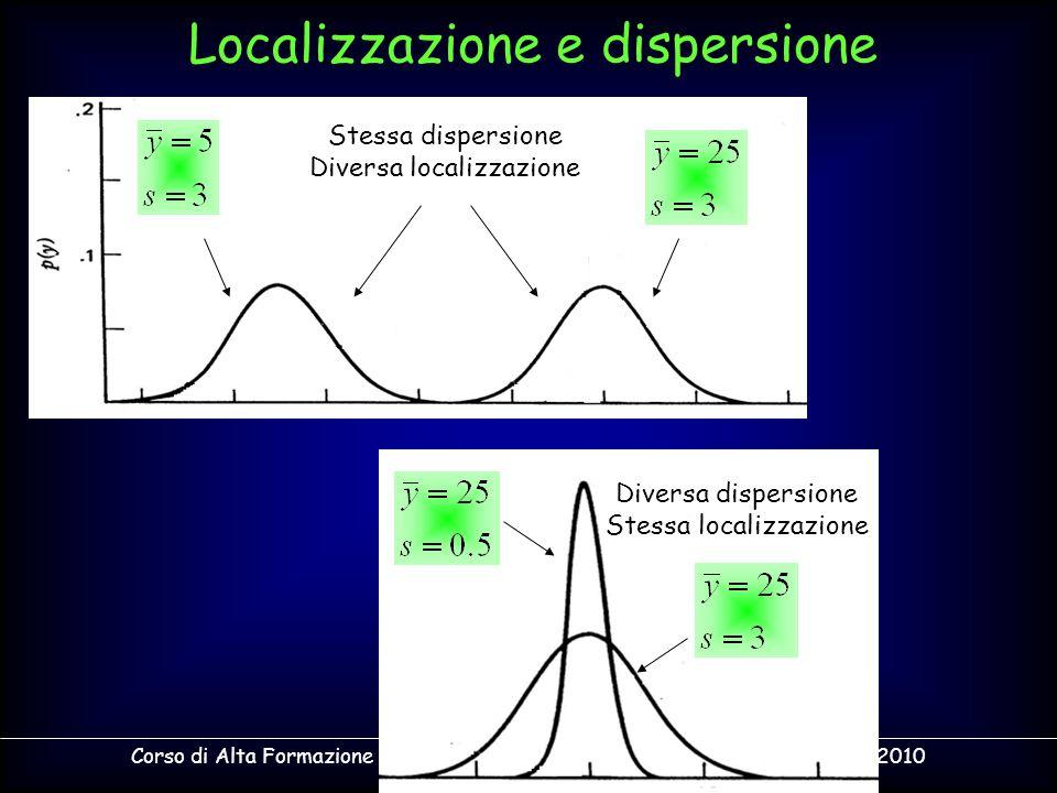 Localizzazione e dispersione