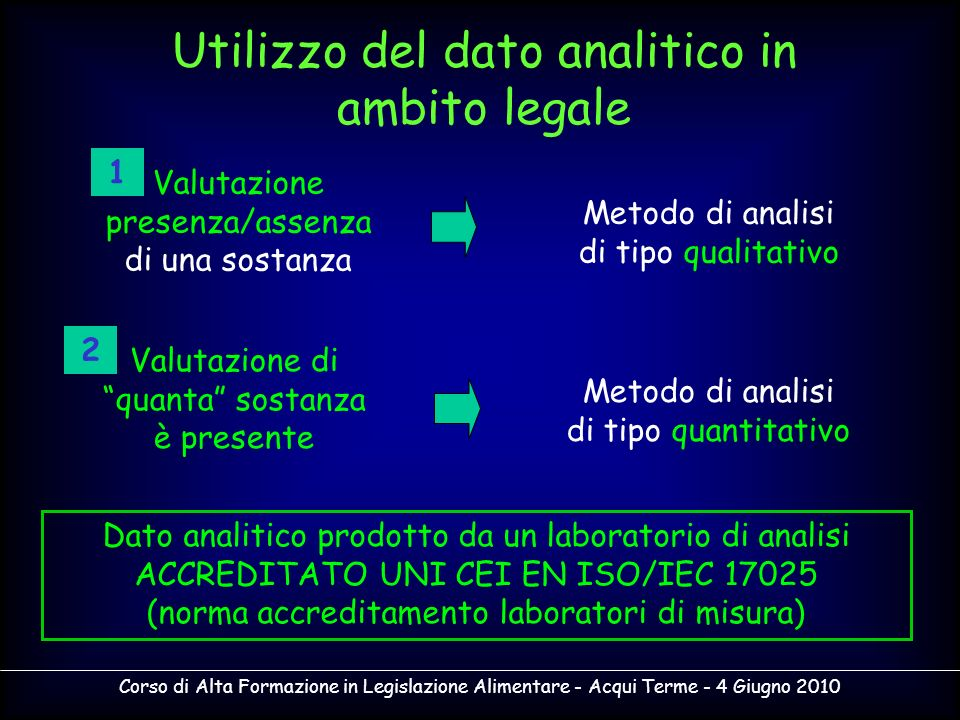 Utilizzo del dato analitico in ambito legale