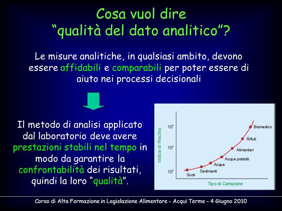 qualità del dato analitico