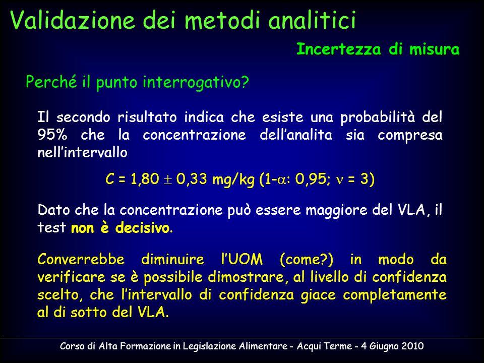Validazione dei metodi analitici