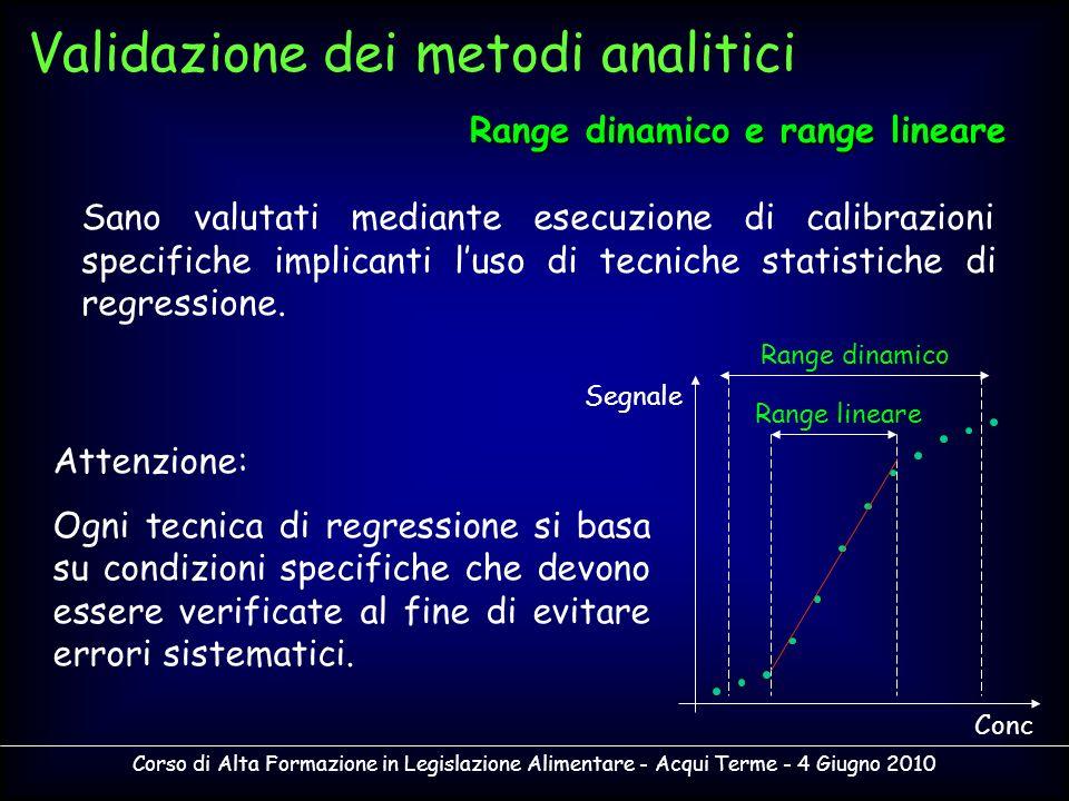 Range dinamico e range lineare