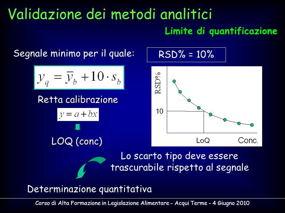Limite di quantificazione
