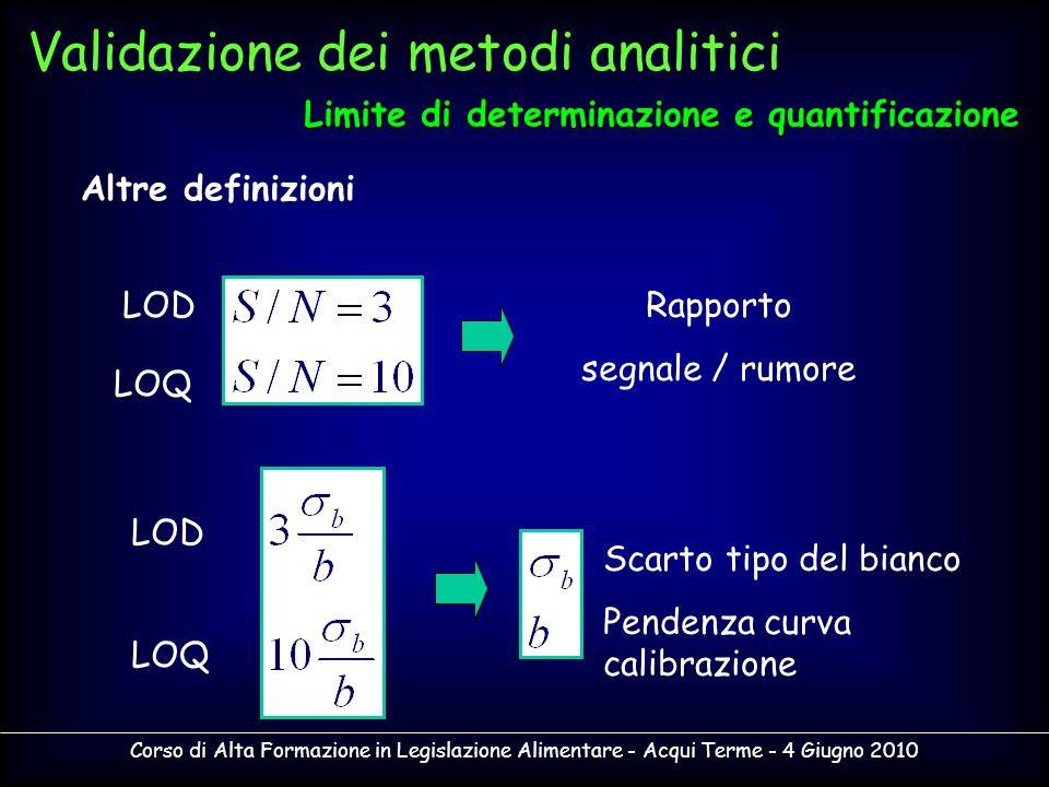 Limite di determinazione e quantificazione
