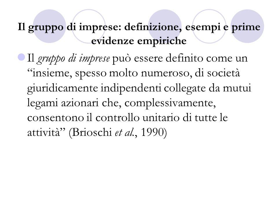 Il gruppo di imprese: definizione, esempi e prime evidenze empiriche