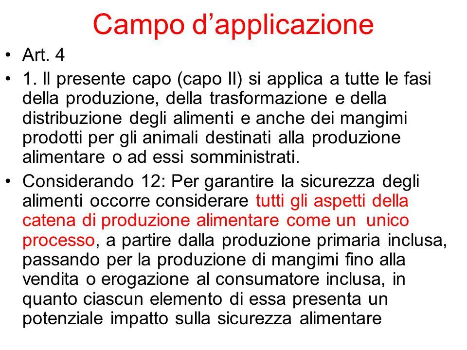 Campo d'applicazione Art. 4