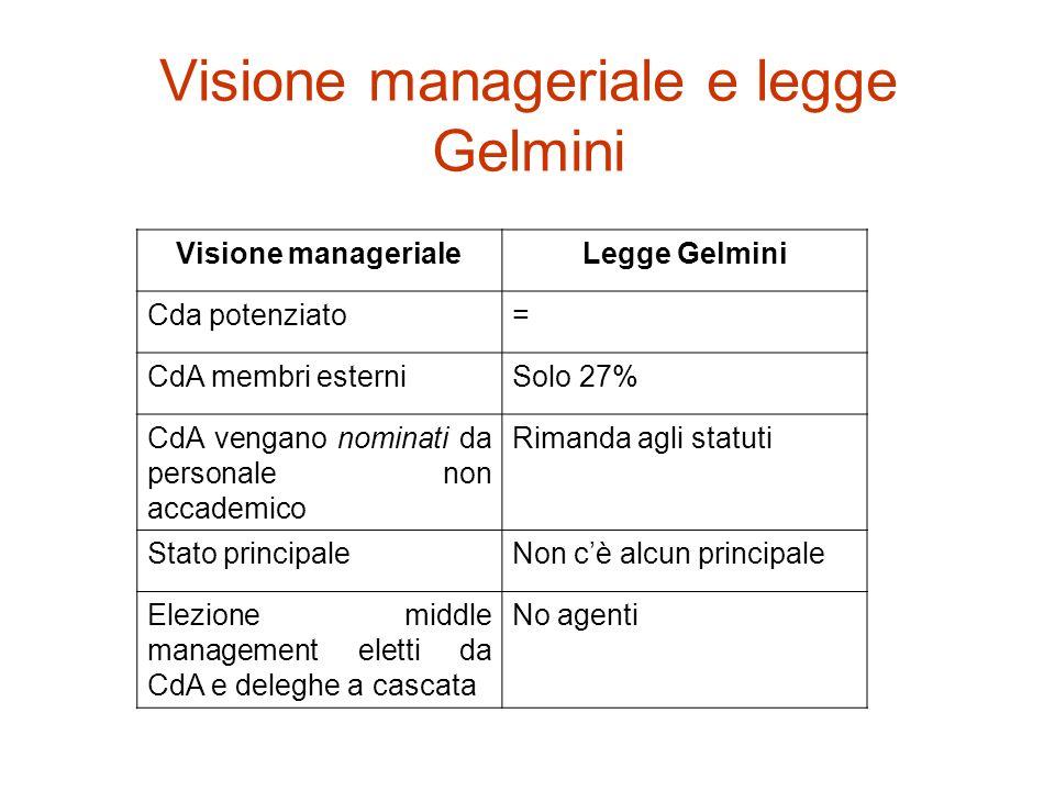 Visione manageriale e legge Gelmini