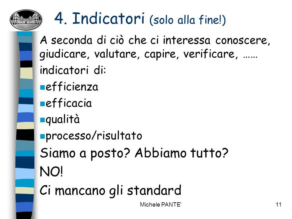 4. Indicatori (solo alla fine!)