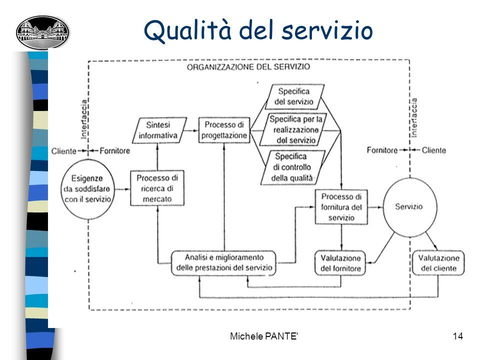 Qualità del servizio Michele PANTE