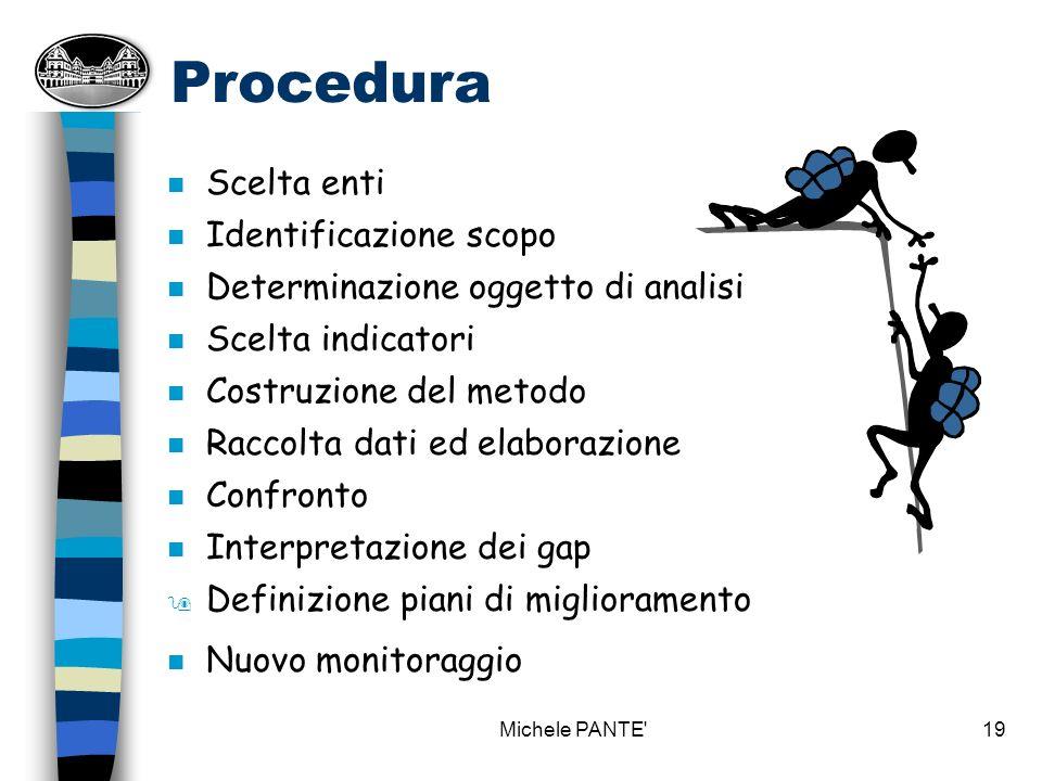 Procedura Scelta enti Identificazione scopo
