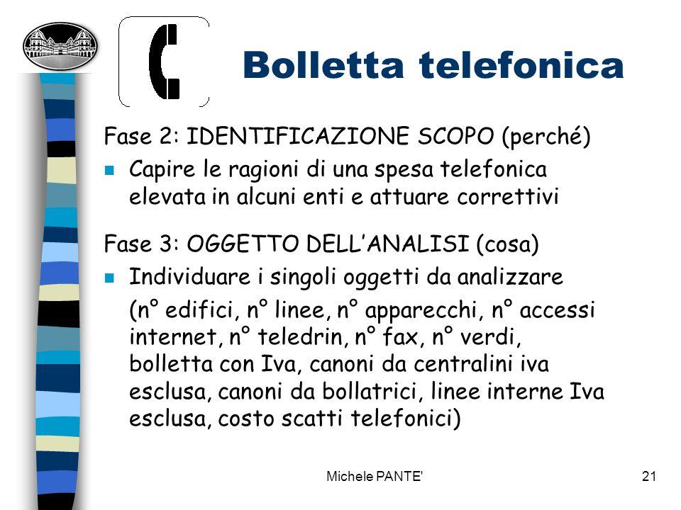 Bolletta telefonica Fase 2: IDENTIFICAZIONE SCOPO (perché)