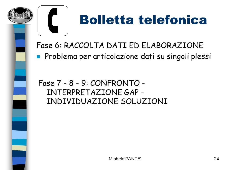 Bolletta telefonica Fase 6: RACCOLTA DATI ED ELABORAZIONE