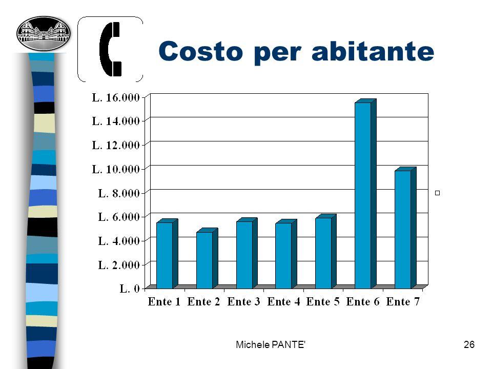 Costo per abitante Michele PANTE
