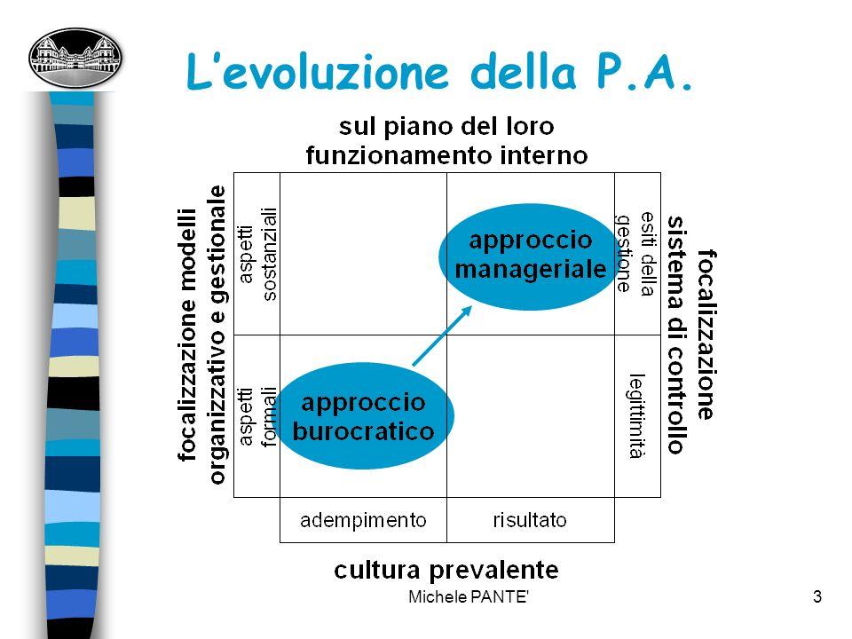 L'evoluzione della P.A. Michele PANTE
