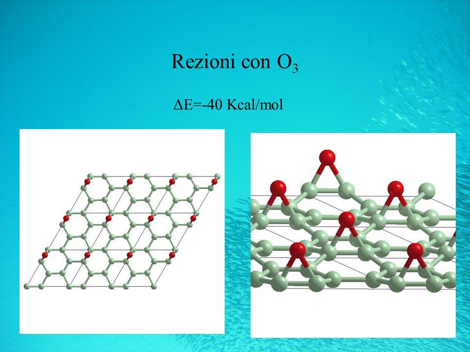 Rezioni con O3 ΔE=-40 Kcal/mol