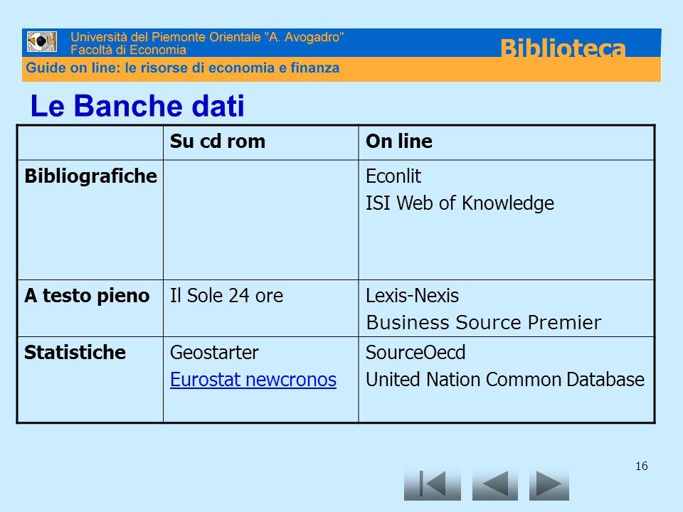 Le Banche dati Su cd rom On line Bibliografiche Econlit
