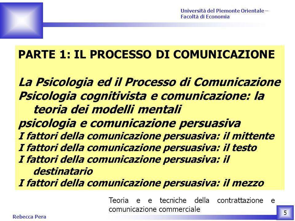 PARTE 1: IL PROCESSO DI COMUNICAZIONE